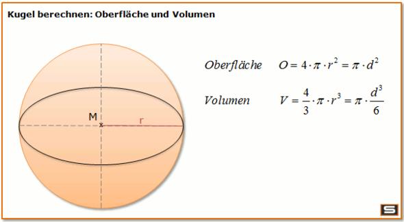 formel von kugel