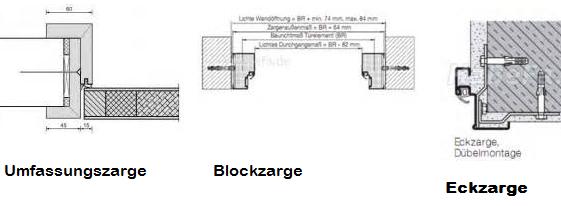 unterschied pfostenstock rahmenstock t r zimmer architekt. Black Bedroom Furniture Sets. Home Design Ideas