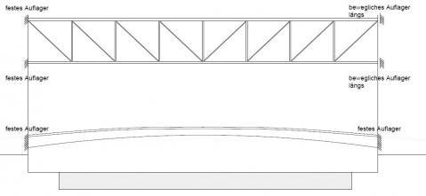 hilfe statikabgabe bestimmung des momentenverlaufs einer fachwerkbr cke architektur bauen. Black Bedroom Furniture Sets. Home Design Ideas