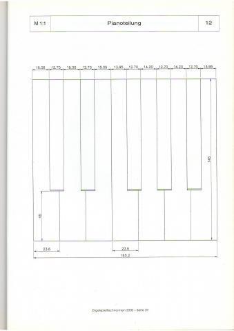 wie gro sind die einzelnen tasten eines klaviers klaviatur musikinstrumente masse. Black Bedroom Furniture Sets. Home Design Ideas