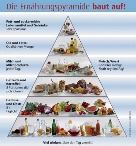 kann man durch weniger essen abnehmen