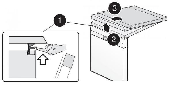 bosch geschirrsp ler sms53m92eu abdeckung entfernen. Black Bedroom Furniture Sets. Home Design Ideas