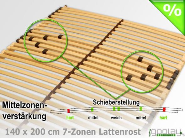 komfortzone in matratze r cken r ckenschmerzen lattenrost. Black Bedroom Furniture Sets. Home Design Ideas