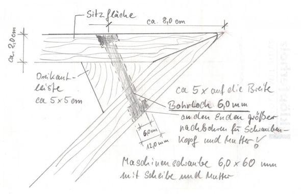 Wie verbinde ich das holz technik bauen handwerk for Design stuhl zig zag