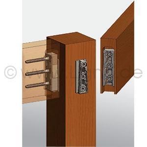 wie nennt man solch eine verbindung zb f r kanth lzer. Black Bedroom Furniture Sets. Home Design Ideas