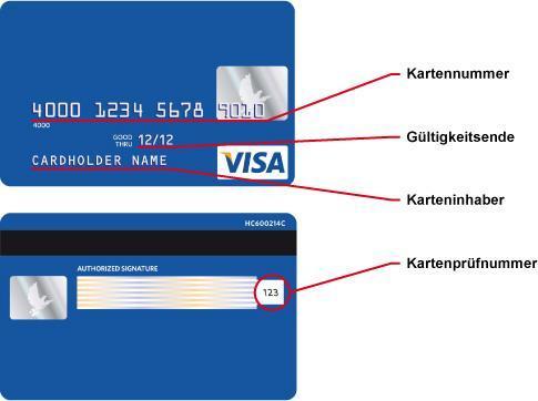 wo finde ich die kreditkartennummer visa