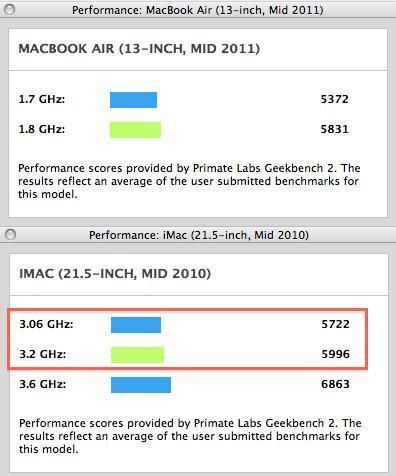 Intel core i3 mit 2 5ghz oder intel core i5 mit 1 7 ghz was ist