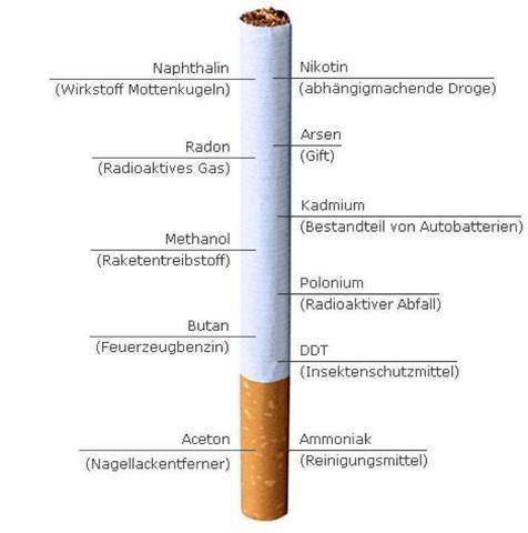 Ob heftig gefährlich ist raucht wird werfen