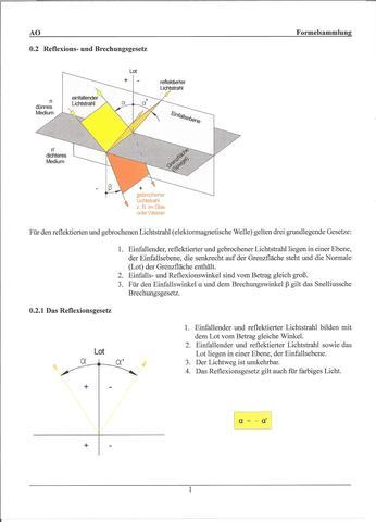 brechungsgesetz snellius lichtbrechung physik gesetz. Black Bedroom Furniture Sets. Home Design Ideas