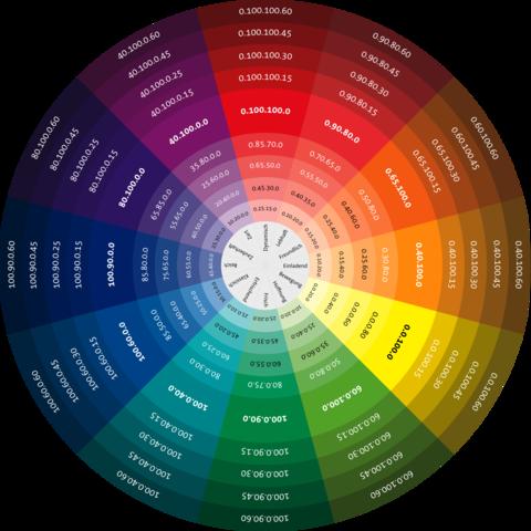welche farben passen bei anziehsachen und einrichtung zusammen farbe. Black Bedroom Furniture Sets. Home Design Ideas