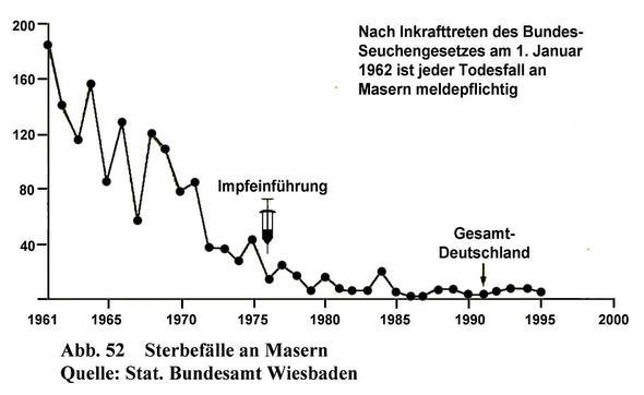 frage unvollendeter gebaermutterhalskrebs impfung