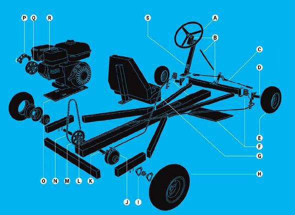 go kart selber bauen aber wie freizeit auto motor. Black Bedroom Furniture Sets. Home Design Ideas