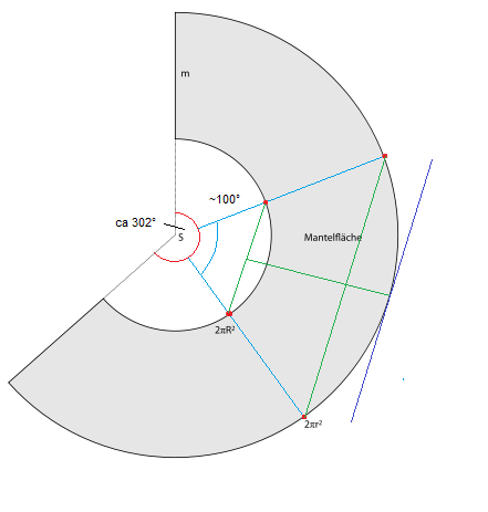 abgewickelten kegelstumpf sinnvoll unterteilen wie ermittel ich die genauen ma e mathematik. Black Bedroom Furniture Sets. Home Design Ideas