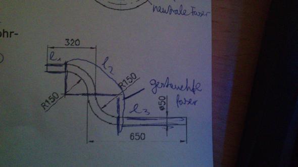 berechnen gestreckter l ngen mathematik gestreckte l ngen. Black Bedroom Furniture Sets. Home Design Ideas