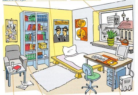 bildbeschreibung auf englisch reicht das danke. Black Bedroom Furniture Sets. Home Design Ideas
