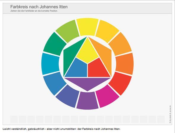 geocaching codierung von text nach farbkreis von itten verschl sselung farben r tsel. Black Bedroom Furniture Sets. Home Design Ideas