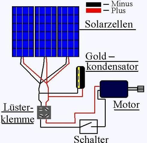 kann mir jemand erkl ren wie ein solarauto funktioniert motor autos sonnenenergie. Black Bedroom Furniture Sets. Home Design Ideas