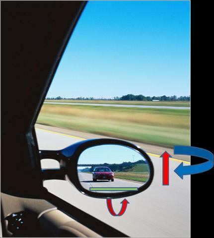 rechter au enspiegel keine ausreichende sicht nach hinten auto spiegel. Black Bedroom Furniture Sets. Home Design Ideas