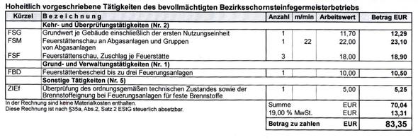Feuerstättenschau Rechnung : schornsteinfeger rechnung f r feuerst ttenschau freizeit bezirksschornsteinfeger ~ Themetempest.com Abrechnung