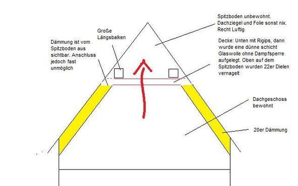 unged mmte dachgeschossdecke spitzboden nicht isoliert was tun dachausbau renovierung. Black Bedroom Furniture Sets. Home Design Ideas
