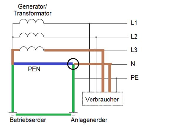 Phase/Null beim Generator - Wohnmobil Forum Seite 1
