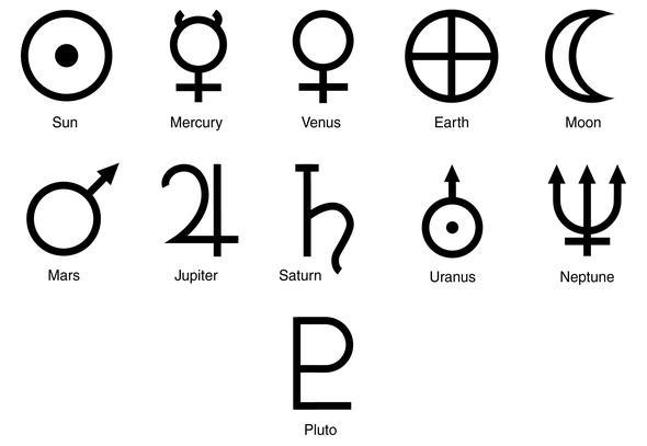 Was haben Planeten mit Sternzeichen zutun? (Astrologie ...