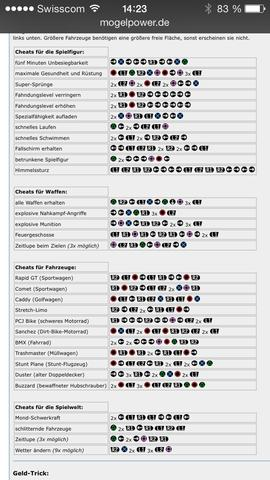 Gta 5 Cheats in addition Xbox One Gta 5 Codes also Gta V Cheats For Xbox And Ps3 moreover Gta 5 Redeem Code in addition Lamborghini Car Phone. on gta 4 cheats