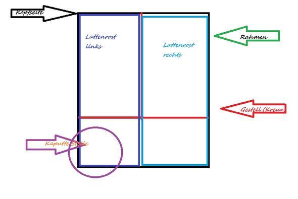 wie kann ich mein bett stabiler machen retten handwerk. Black Bedroom Furniture Sets. Home Design Ideas