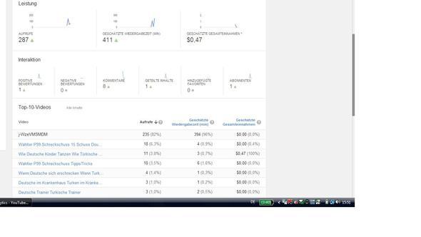 wie viel euro oder dollar bekomme ich beim adsense youtube google. Black Bedroom Furniture Sets. Home Design Ideas