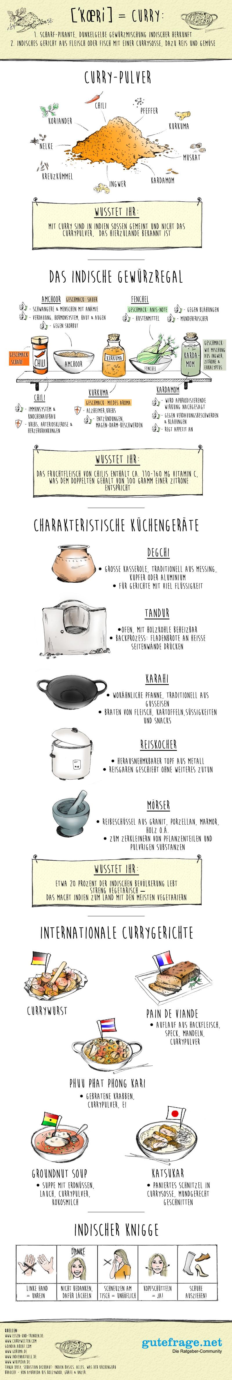 Fakten und Wissenswertes zur indischen Küche