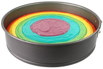 So den Teig in die Kuchenform füllen. - (backen, Kuchen)