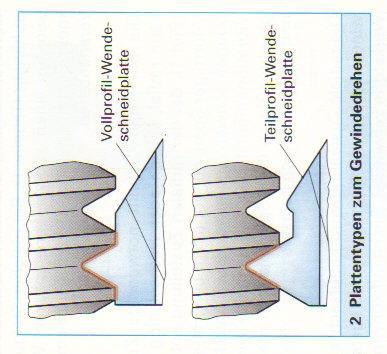 Profilplatten - (Metall, drehen, Gewinde)