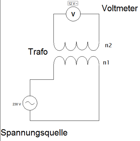Was Ist Ein Trafo Physik - Ostseesuche.Com