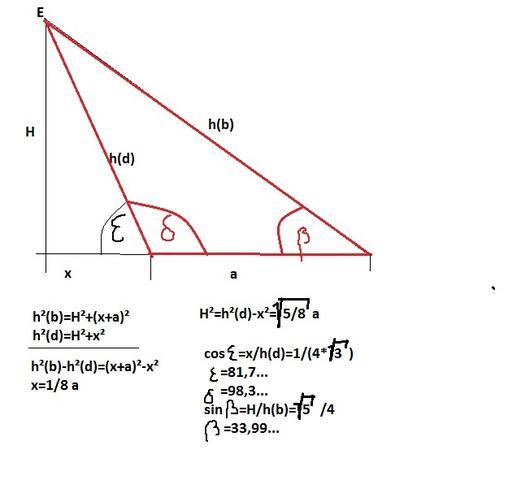Bild2 - (Mathematik, Gehirn)
