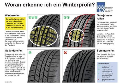 http://www.reifenqualitaet.de/typo3temp/pics/9fb7e3a66a.jpg - (Auto, Gesetz, Reifen)