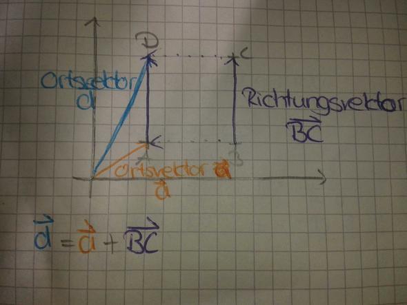 Skizze - (Mathe, Vektoren)