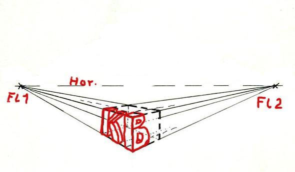 2 Fluchtpunktperspektiven Kunst Zeichnen Fluchtpunkt