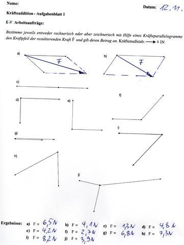 Schreibe Physik, Kräfteaddition und Kräfteparallelogramm (Unterricht)