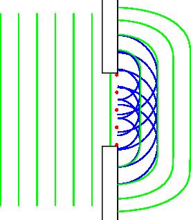 einhüllende - (Physik, Natur)