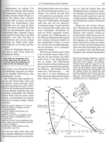 Bestimmung von Farbkombinationen - (Mathematik, Physik, Optik)