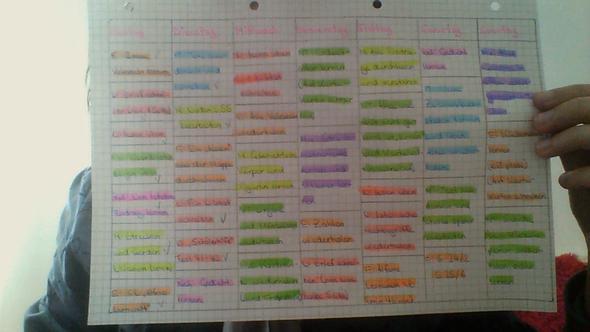 Mein Lernplan - (Schule, Noten, Lerntipps)