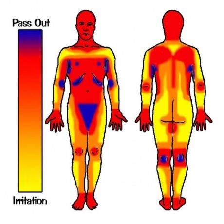 Tattoo unterarm innenseite schmerzen
