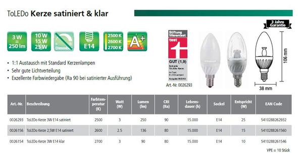 Datenblatt  - (Technik, Elektronik, elektro)