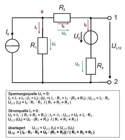 Überlagerung Uo/Io - (Physik, Elektrik, Elektrotechnik)