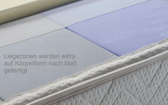 kaufempfehlung matratze bei nackenverspannung und. Black Bedroom Furniture Sets. Home Design Ideas