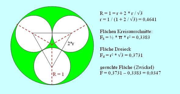 zwischenraum von kreisen (mathe, kreis)