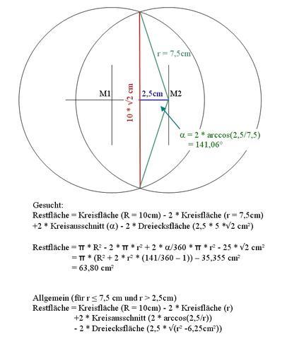 berechnung einer fläche, in der 2 kreise sich überschneiden (mathe