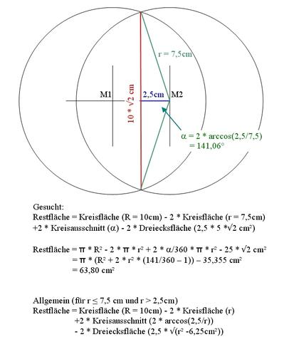Zweikreis   (Mathe, Mathematik)