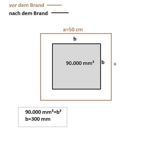 Stützbalken - (Mathe, Mathematik, Statik)