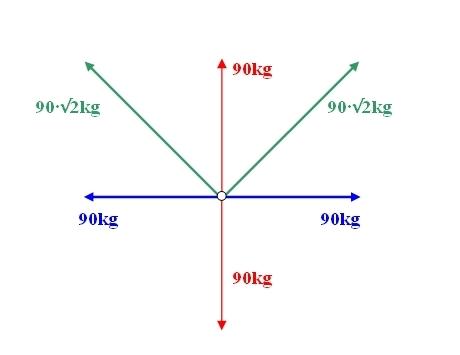 Seilkräfte Berechnen Mechanik : spreizwinkel berechnen mathematik mechanik statik ~ Themetempest.com Abrechnung